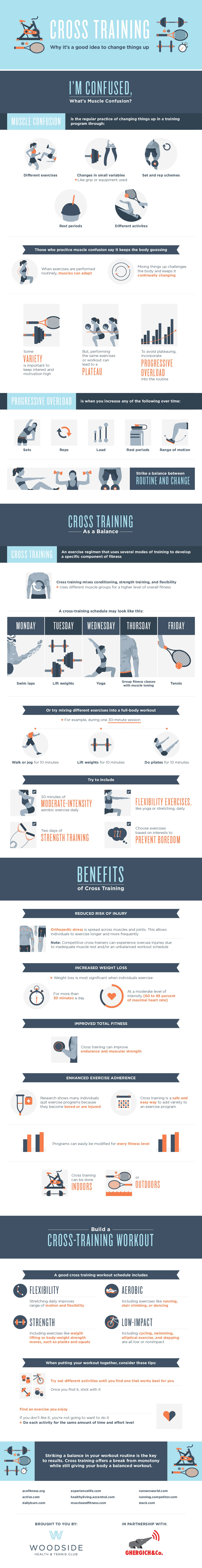 cross-training-infographic