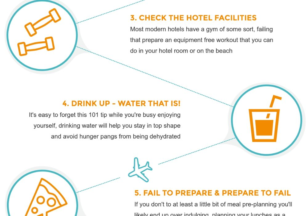 Ways to Stay Healthy While Travelling [Infographic]